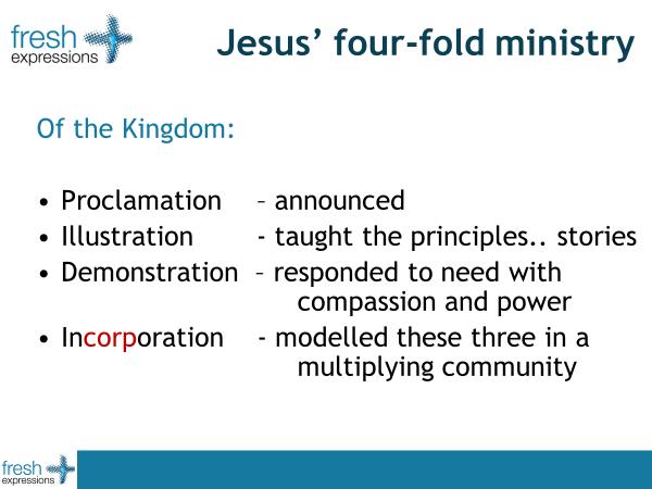 jesus' four-fold ministry