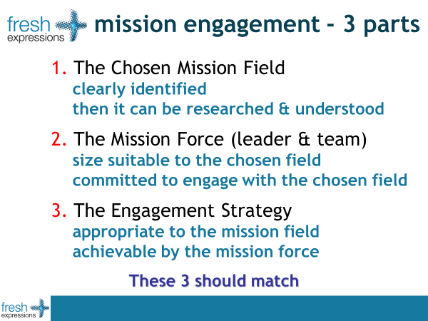 Mission engagement, the three parts