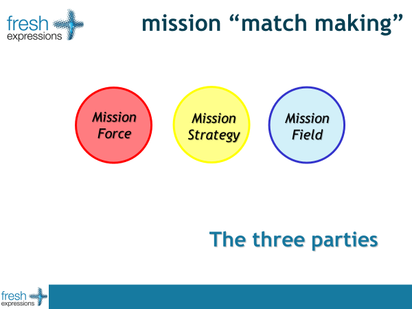 three parties to mission